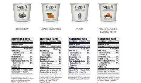 Skyr Vs. Fage: Yogurt Deathmatch